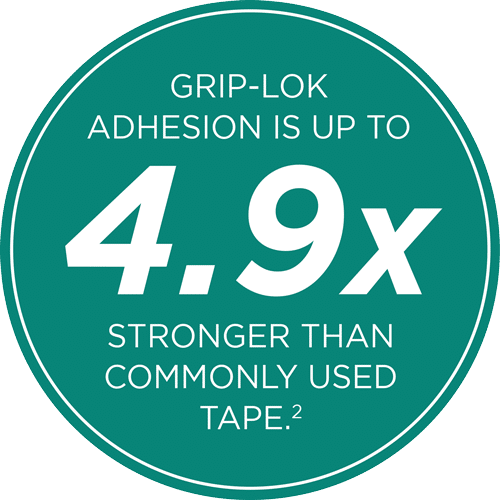 Grip-Lok is 4.9x stronger than tape