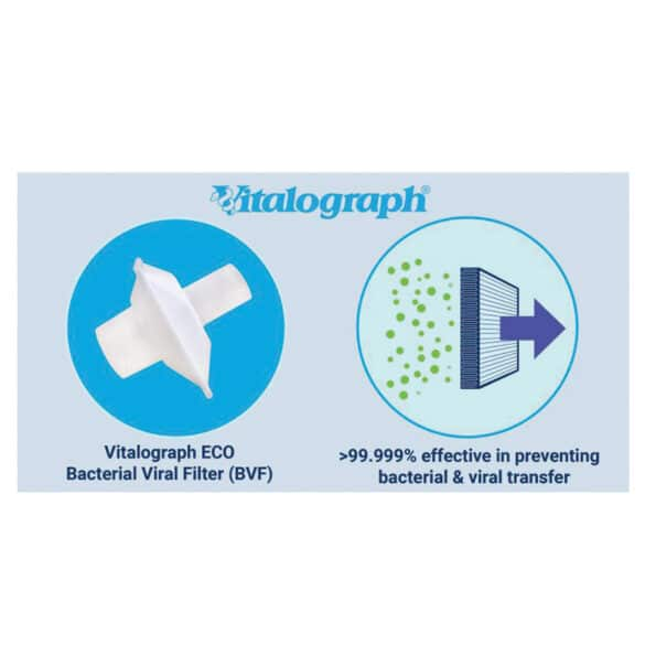 Bacterial Viral Filters (BVF™) by Vitalograph®